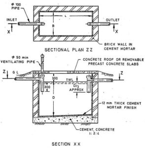 Construct A Septic Tank Rescue Rod